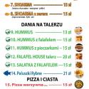 Lunch w Falafel House